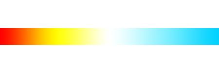 Farbtemperatur Tabelle information über led streifen